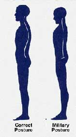 military posture postural assessment