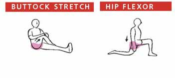 Running: Buttocks/ Glutes and Hip Flexors Stretching: